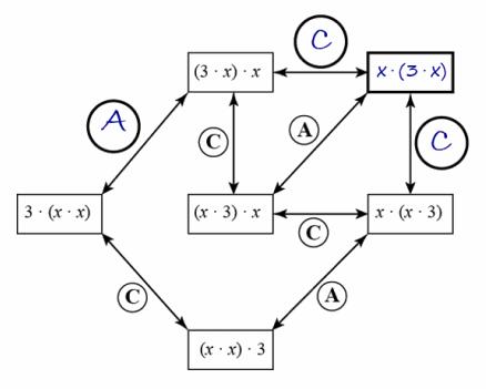 Eureka Math Algebra 1 Module 1 Mid Module Assessment Task Answer Key 31