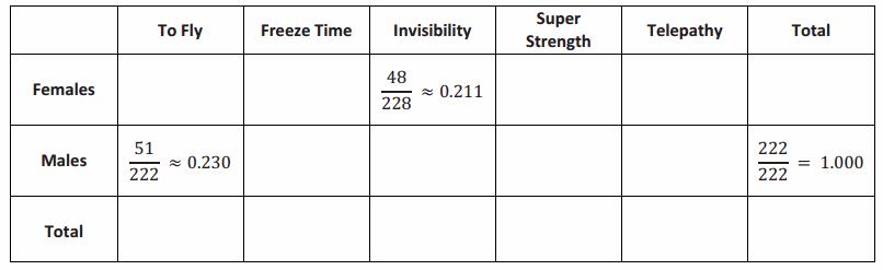 Eureka Math Algebra 1 Module 2 Lesson 11 Exercise Answer Key 3