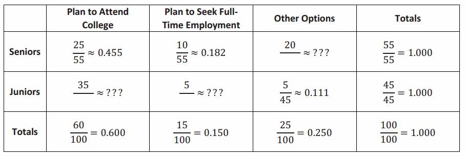 Eureka Math Algebra 1 Module 2 Lesson 11 Exit Ticket Answer Key 9.1
