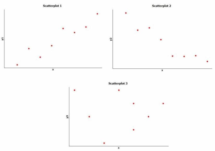 Eureka Math Algebra 1 Module 2 Lesson 12 Exercise Answer Key 3