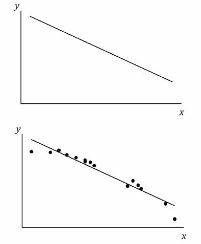 Eureka Math Algebra 1 Module 2 Lesson 18 Problem Set Answer Key 11