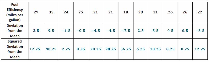 Eureka Math Algebra 1 Module 2 Lesson 5 Problem Set Answer Key 55.1