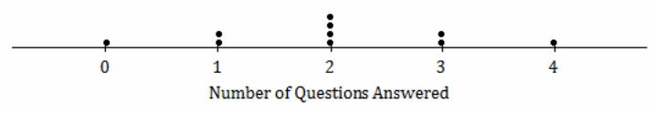 Eureka Math Algebra 1 Module 2 Lesson 6 Exercise Answer Key 30