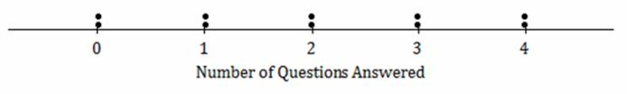 Eureka Math Algebra 1 Module 2 Lesson 6 Exercise Answer Key 31