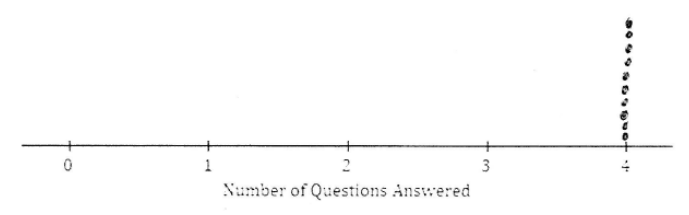 Eureka Math Algebra 1 Module 2 Lesson 6 Exercise Answer Key 38