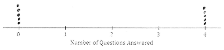 Eureka Math Algebra 1 Module 2 Lesson 6 Exercise Answer Key 39