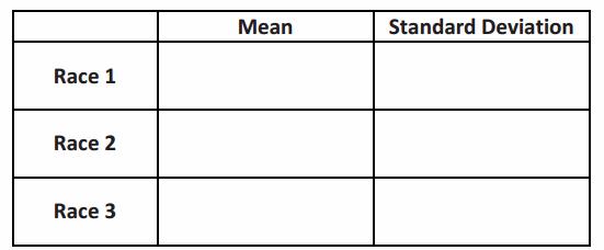Eureka Math Algebra 1 Module 2 Lesson 6 Problem Set Answer Key 60