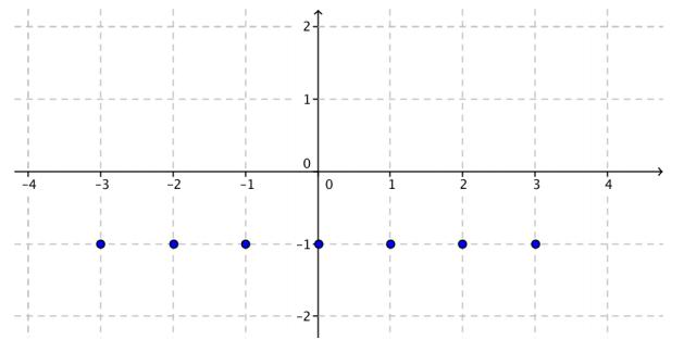 Eureka Math Algebra 1 Module 3 Lesson 11 Problem Set Answer Key 1