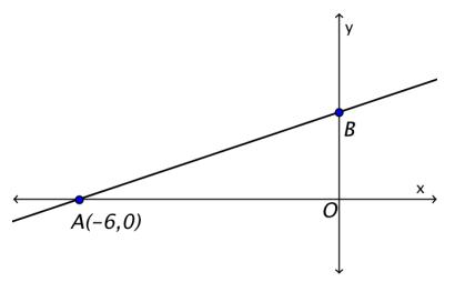 Eureka Math Algebra 1 Module 3 Lesson 11 Problem Set Answer Key 14