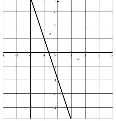 Eureka Math Algebra 1 Module 3 Lesson 11 Problem Set Answer Key 8