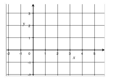 Eureka Math Algebra 1 Module 3 Lesson 12 Exit Ticket Answer Key 1