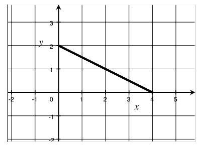 Eureka Math Algebra 1 Module 3 Lesson 12 Exit Ticket Answer Key 2