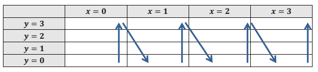 Eureka Math Algebra 1 Module 3 Lesson 12 Problem Set Answer Key 1