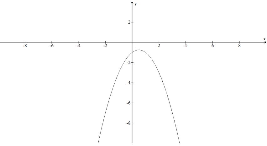 Eureka Math Algebra 1 Module 3 Lesson 12 Problem Set Answer Key 10