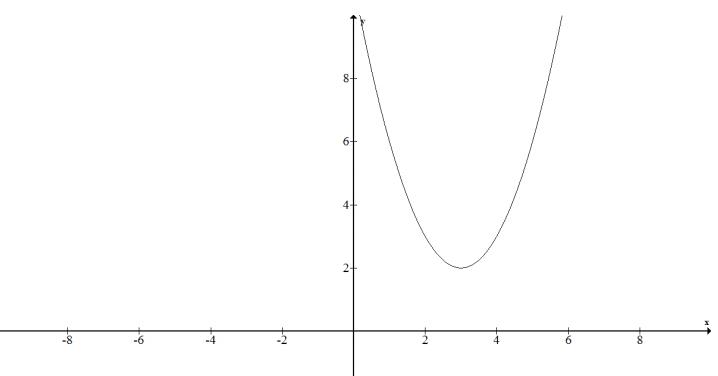 Eureka Math Algebra 1 Module 3 Lesson 12 Problem Set Answer Key 11