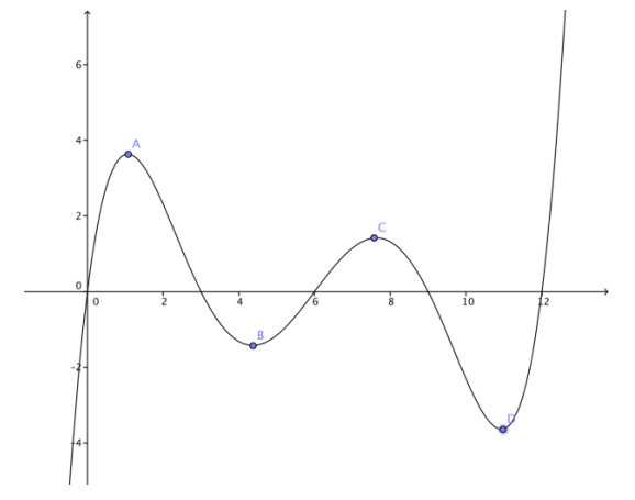 Eureka Math Algebra 1 Module 3 Lesson 12 Problem Set Answer Key 13