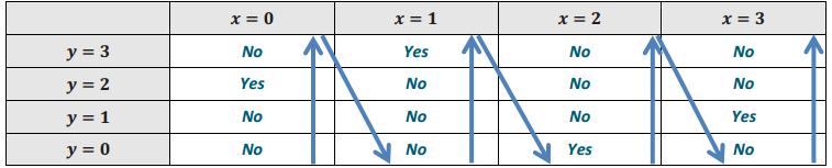 Eureka Math Algebra 1 Module 3 Lesson 12 Problem Set Answer Key 2