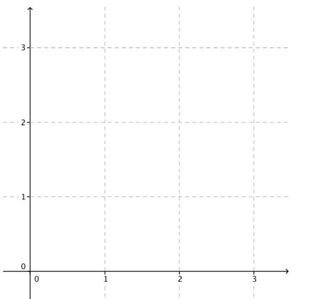 Eureka Math Algebra 1 Module 3 Lesson 12 Problem Set Answer Key 3