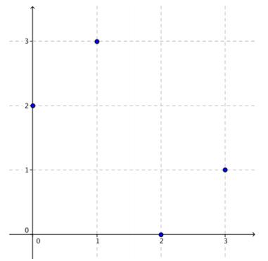Eureka Math Algebra 1 Module 3 Lesson 12 Problem Set Answer Key 4