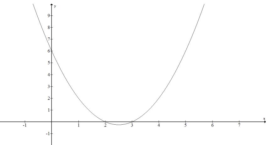 Eureka Math Algebra 1 Module 3 Lesson 12 Problem Set Answer Key 8