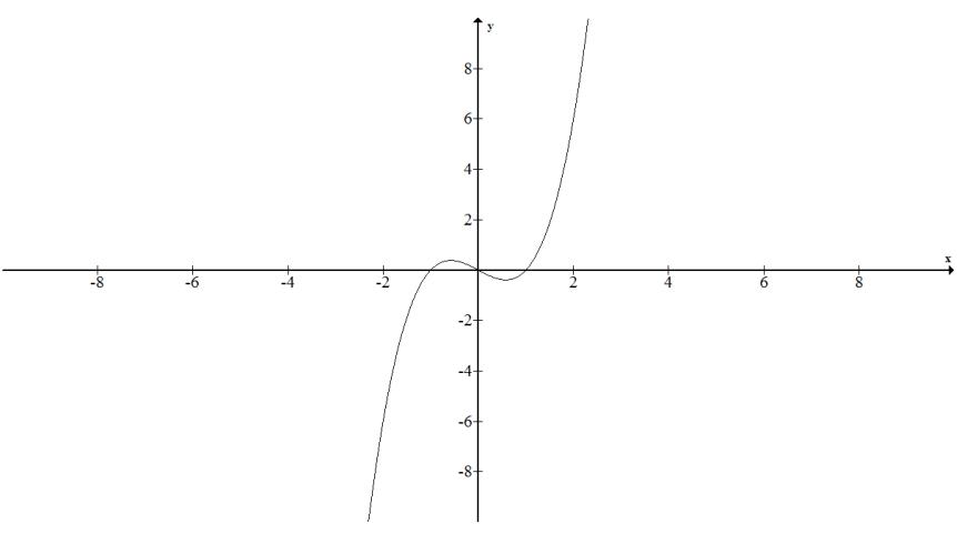 Eureka Math Algebra 1 Module 3 Lesson 12 Problem Set Answer Key 9