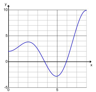 Eureka Math Algebra 1 Module 3 Lesson 13 Problem Set Answer Key 2