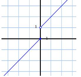 Eureka Math Algebra 1 Module 3 Lesson 15 Problem Set Answer Key 14
