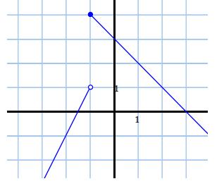 Eureka Math Algebra 1 Module 3 Lesson 15 Problem Set Answer Key 16