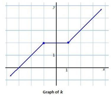 Eureka Math Algebra 1 Module 3 Lesson 15 Problem Set Answer Key 21
