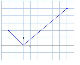 Eureka Math Algebra 1 Module 3 Lesson 15 Problem Set Answer Key 8