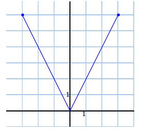 Eureka Math Algebra 1 Module 3 Lesson 15 Problem Set Answer Key 9