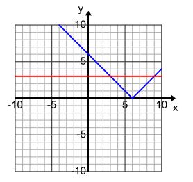 Eureka Math Algebra 1 Module 3 Lesson 16 Problem Set Answer Key 1