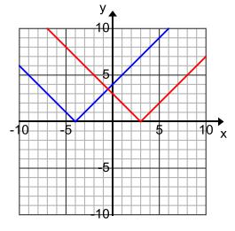 Eureka Math Algebra 1 Module 3 Lesson 16 Problem Set Answer Key 3