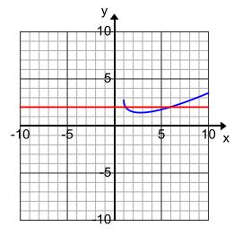 Eureka Math Algebra 1 Module 3 Lesson 16 Problem Set Answer Key 4