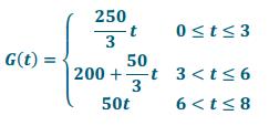 Eureka Math Algebra 1 Module 3 Lesson 16 Problem Set Answer Key 7