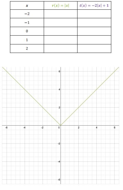 Eureka Math Algebra 1 Module 3 Lesson 17 Problem Set Answer Key 3