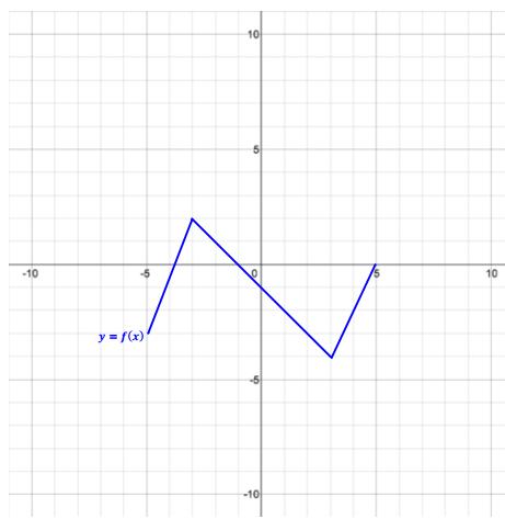 Eureka Math Algebra 1 Module 3 Lesson 20 Exit Ticket Answer Key 1