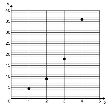 Eureka Math Algebra 1 Module 3 Lesson 8 Problem Set Answer Key 3