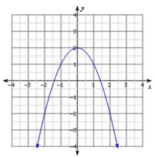 Eureka Math Algebra 1 Module 4 Lesson 15 Problem Set Answer Key 3