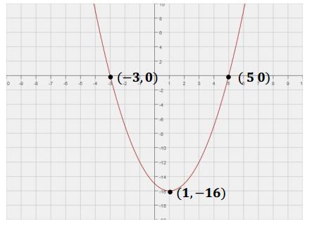 Eureka Math Algebra 1 Module 4 Lesson 17 Problem Set Answer Key 2