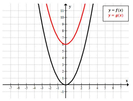 Eureka Math Algebra 1 Module 4 Lesson 19 Exit Ticket Answer Key 1
