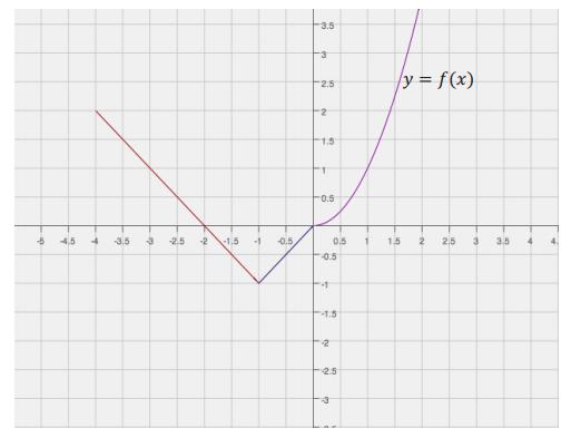 Eureka Math Algebra 1 Module 4 Lesson 19 Problem Set Answer Key 3