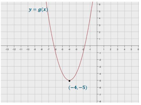 Eureka Math Algebra 1 Module 4 Lesson 21 Exit Ticket Answer Key 2