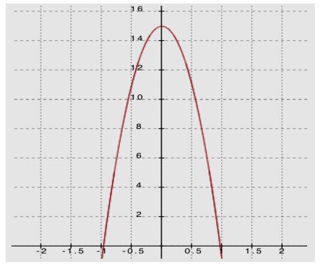 Eureka Math Algebra 1 Module 4 Lesson 22 Exit Ticket Answer Key 1
