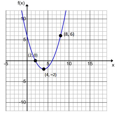 Eureka Math Algebra 1 Module 4 Lesson 8 Exit Ticket Answer Key 2