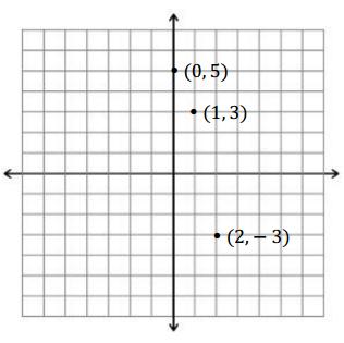 Eureka Math Algebra 1 Module 4 Lesson 8 Problem Set Answer Key 3