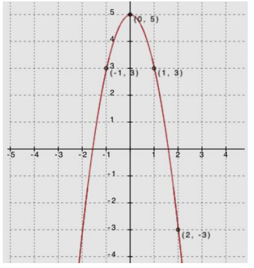 Eureka Math Algebra 1 Module 4 Lesson 8 Problem Set Answer Key 4