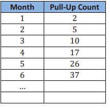 Eureka Math Algebra 1 Module 5 Lesson 5 Problem Set Answer Key 2