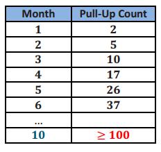 Eureka Math Algebra 1 Module 5 Lesson 5 Problem Set Answer Key 3