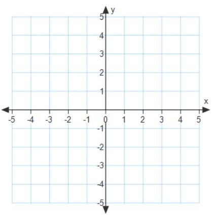 Eureka Math Algebra 2 Module 1 End of Module Assessment Answer Key 1